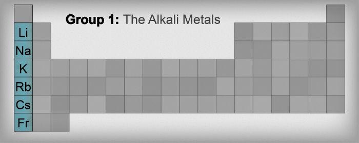 Alkalni metali