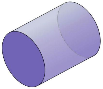 cilindar